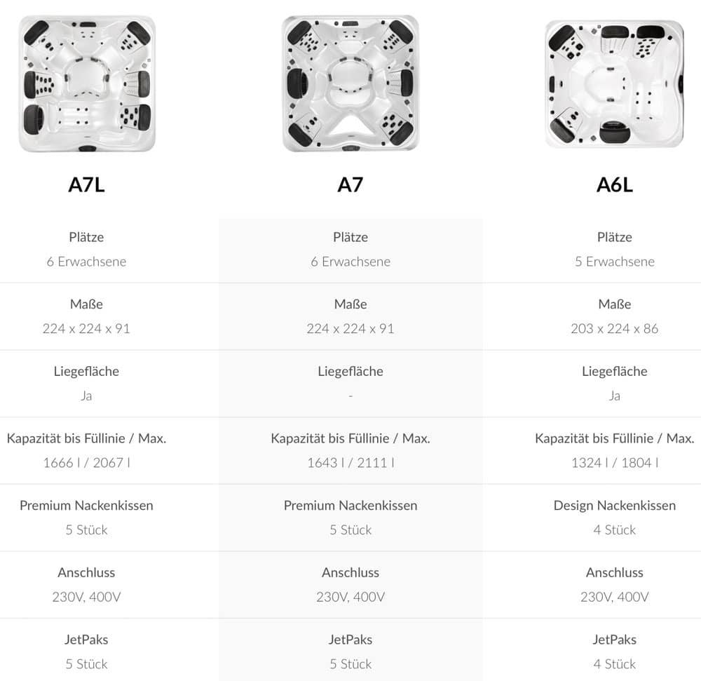 Villeroy-boch-premium-line-vergleich-fuer-a7