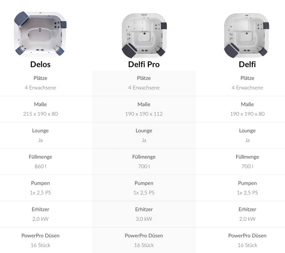 Whirlpool-jacuzzi-delfi-pro-italian-design-