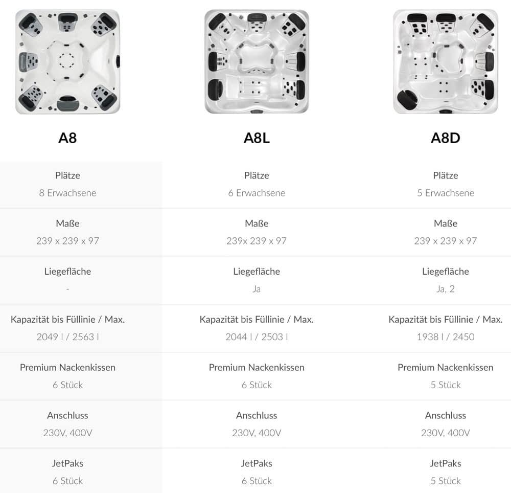 villeroy-boch-premium-line-vergleich-fuer-a8