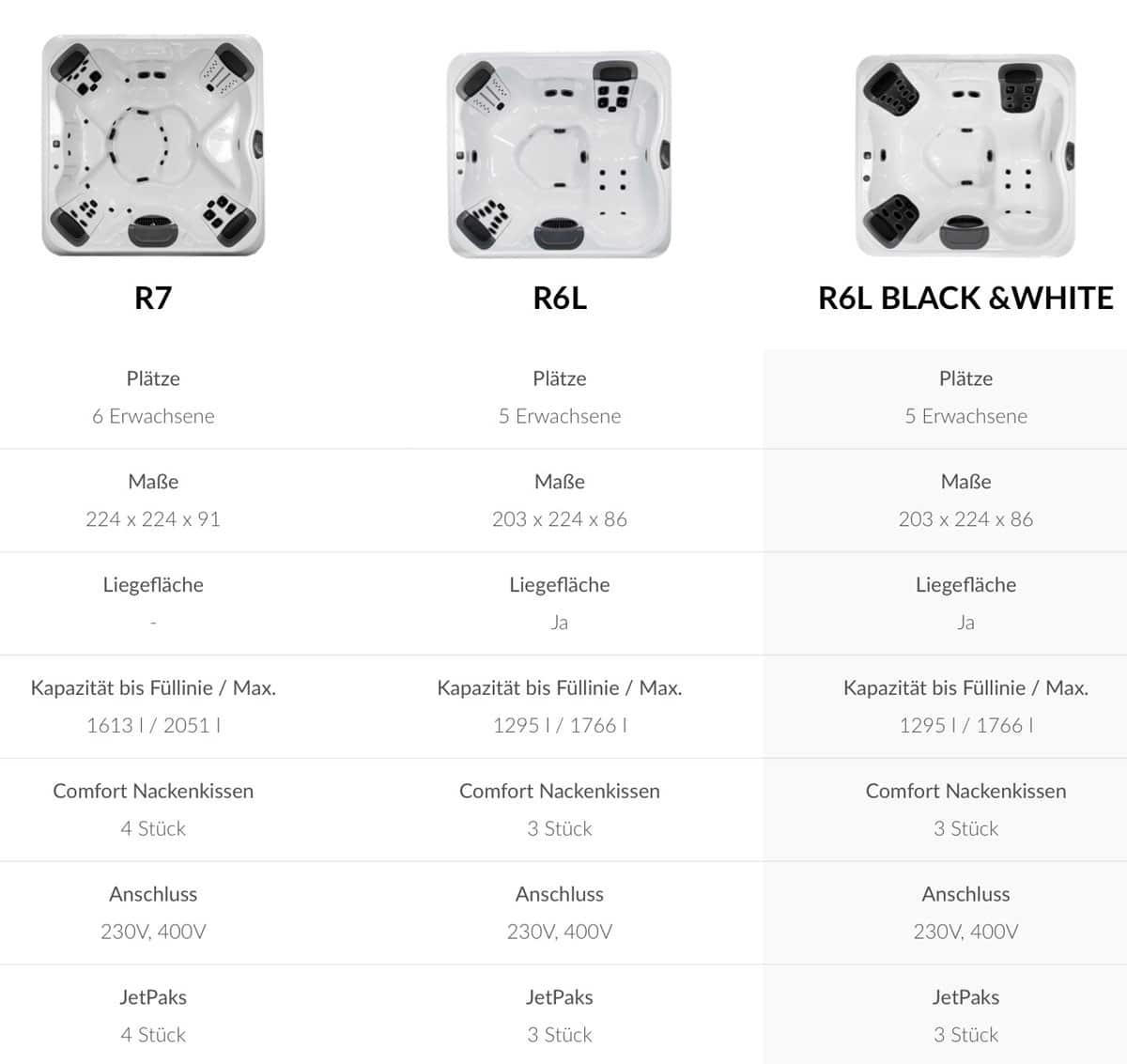 villeroy-boch-comfort-line-vergleich-fuer-den-r6l-black-white-edition