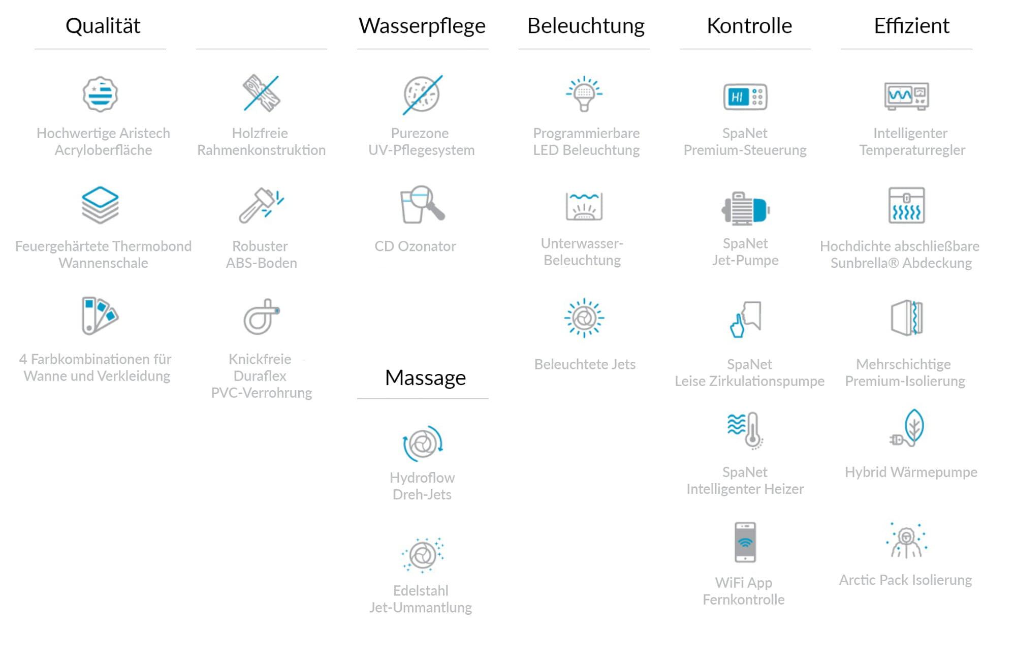 vortex-ikon-technische-informaationen-spadeluxe-2019