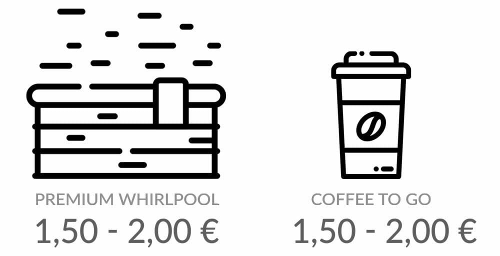 whirlpool-nebenkosten